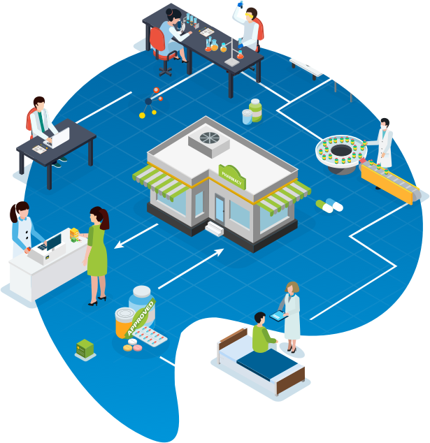 Pharmacy Process